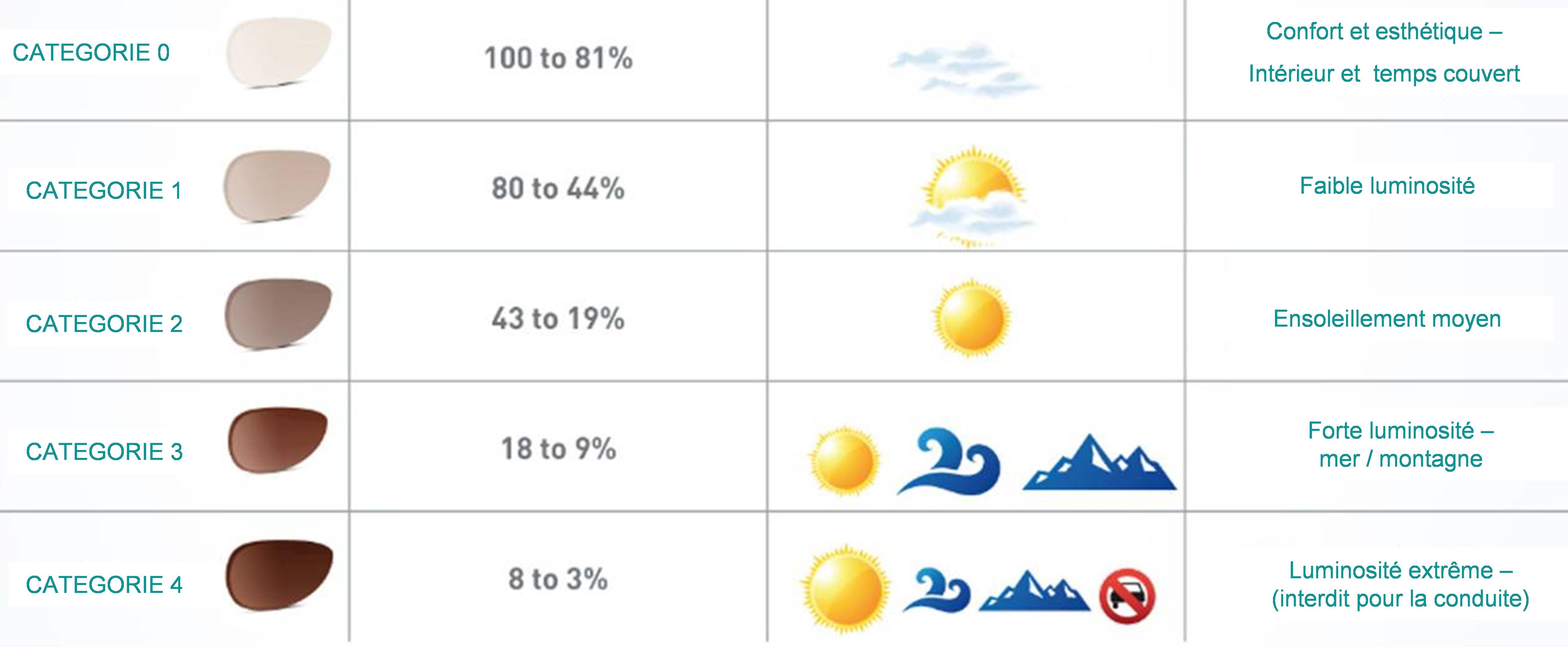 0ab04e0a6d7757 Lunettes de soleil au ski   que choisir  - Glisshop.info