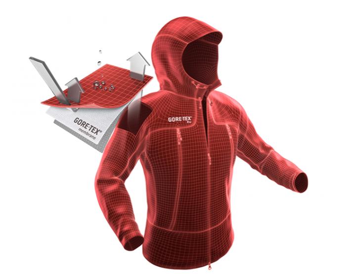 Quels matériaux techniques choisir dans vos vêtements de ski ?