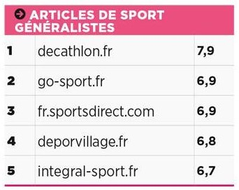 articles-de-sport-generalistes