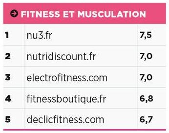 fitness-et-musculation