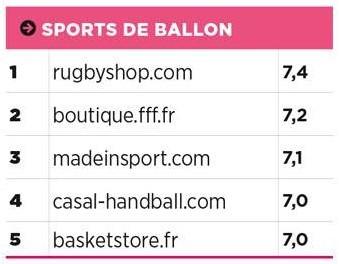 sports-de-ballon