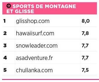 sports-de-montagne-et-glisse