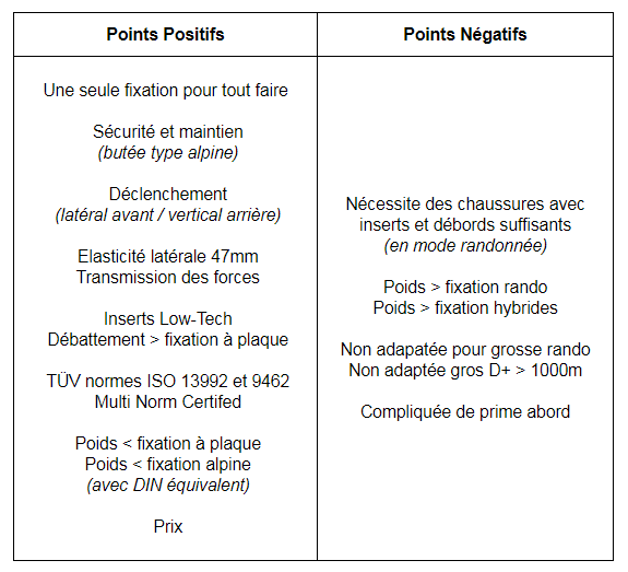 tableau comparatif shift