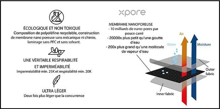membrane Xpore